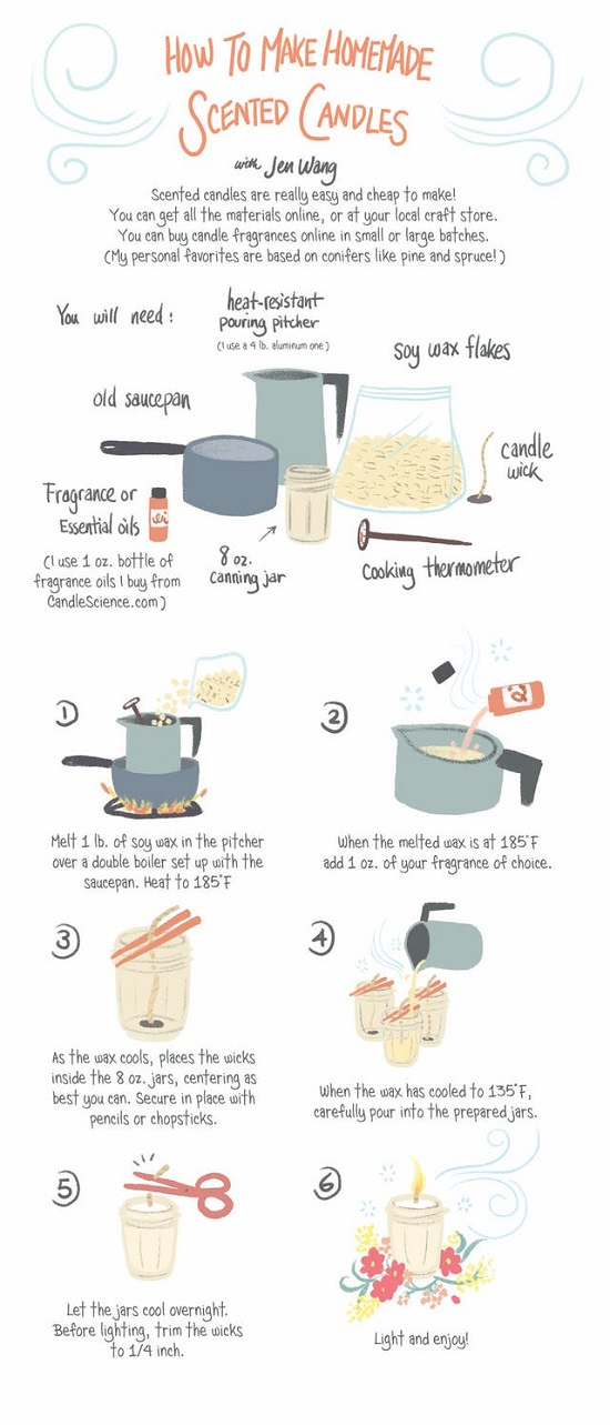 DIY Scented Candles 2