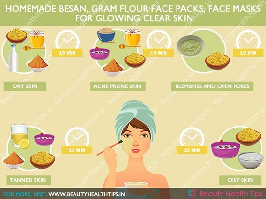 DIY Homemade Face Mask Recipes 16