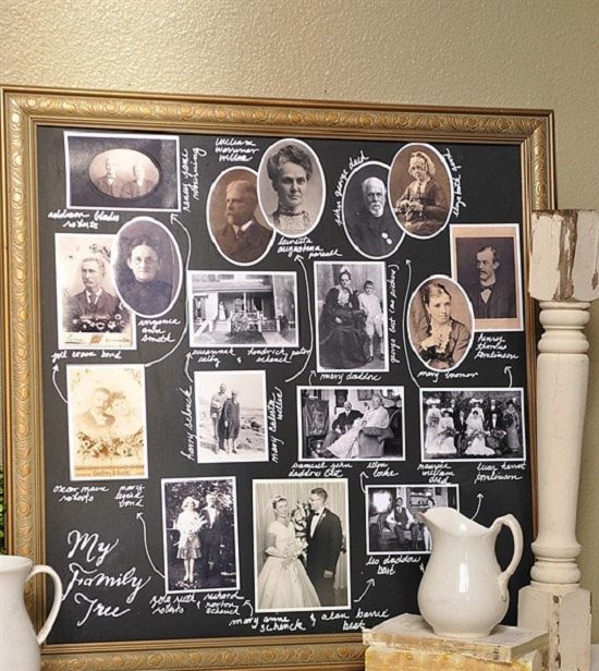 Chalkboard DIY Family Tree Photos