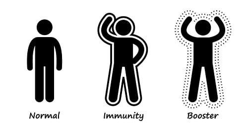Natural Immunity Booster